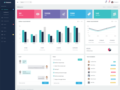 Velonic - Bootstrap 4 Admin Dashboard & Frontend