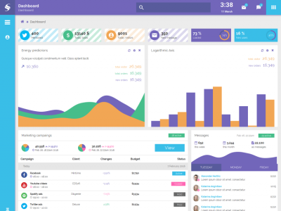 IWIKI - Responsive Admin Template