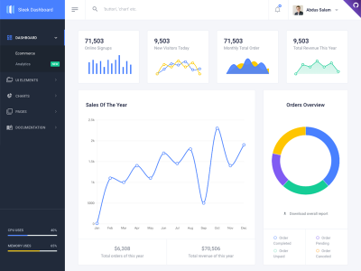 Sleek Dashboard - Free Bootstrap 4 Admin Dashboard Template and UI Kit.