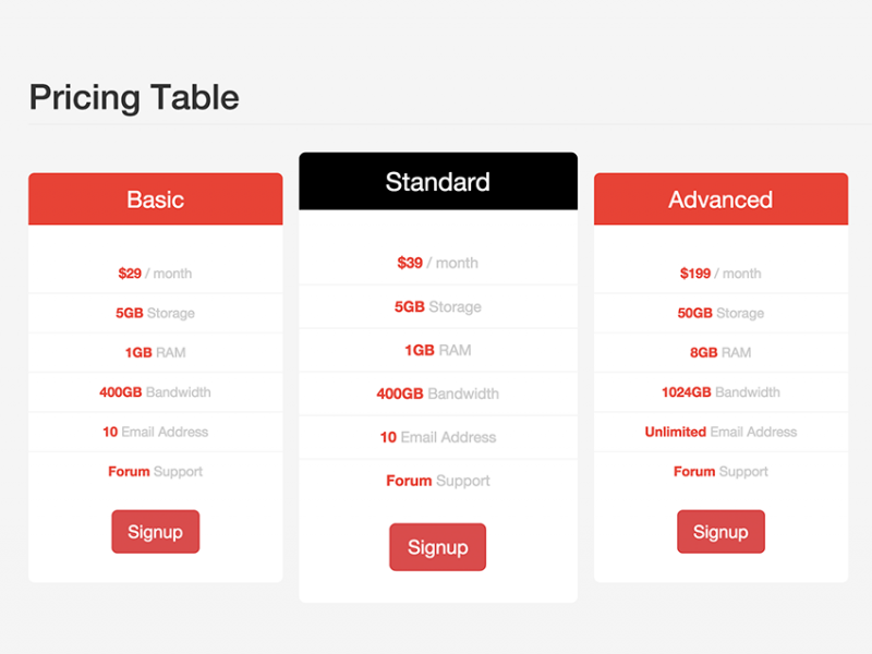 Flat Pricing Table - Bootstrap 3.0