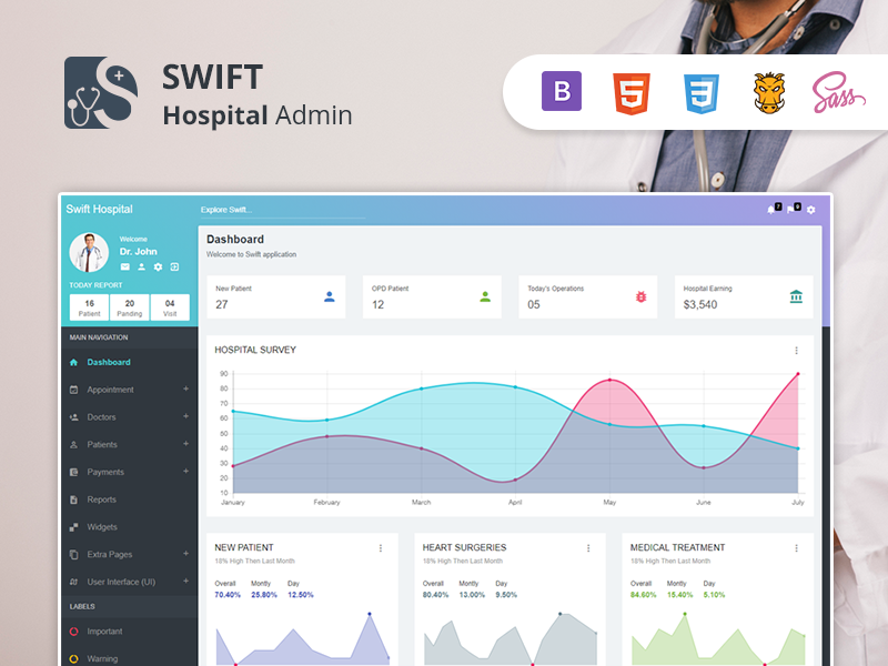 Swift Hospital - Responsive Bootstrap 4 Dashboard